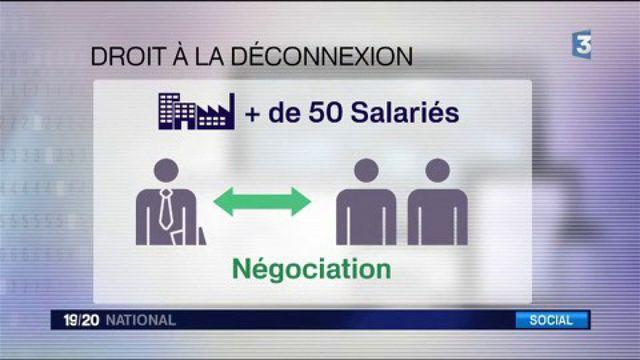 Le droit à la déconnexion des salariés français : précisions sur cette première en Europe