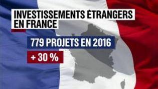 Emploi : la France attire les investisseurs étrangers (FRANCE 3)