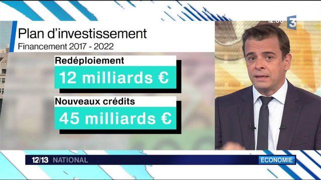 Investissement : le grand plan d'investissement d'Édouard Philippe