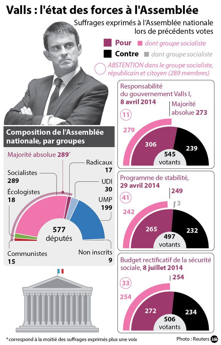 (Infographie Valls)