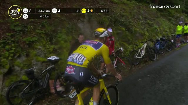 Au cœur de l'ascension la plus difficile du jour, Mathieu van der Poel se retrouve distancé par le peloton des favoris et risque de perdre son maillot jaune.
