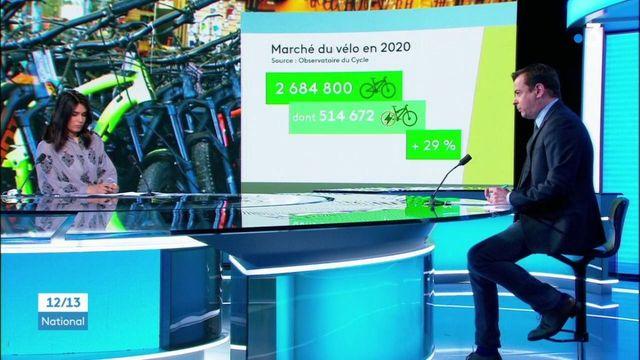 Transports : la pratique du vélo a décollé en 2020