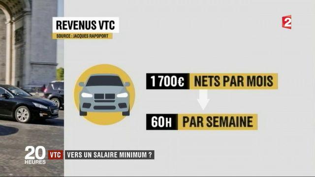 VTC : vers un salaire minimum ?
