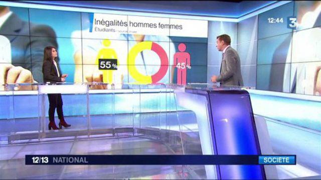 Journée internationale des droits des femmes : les inégalités hommes- femmes en chiffres