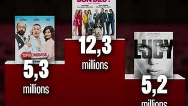 Cinéma : 209 millions d'entrées vendues en France en 2014