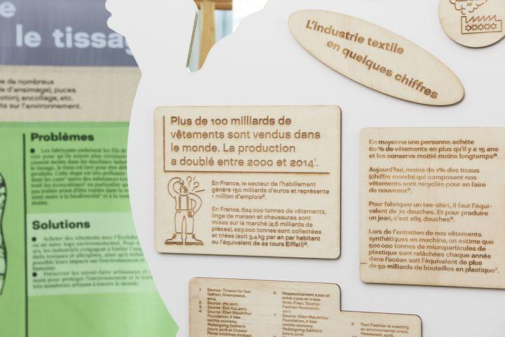 Tableau extrait de l'exposition Le revers de mon look qui se tient à la manufacture de Roubaix du 7 septembre au 28 octobre 2019 (LEONARD OLIVIERO.)