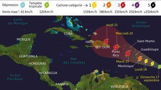 La tempête Maria se dirige vers les Antilles, fin septembre 2017. (VISACTU)
