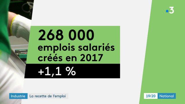 Salariés : des avantages qui coûtent cher