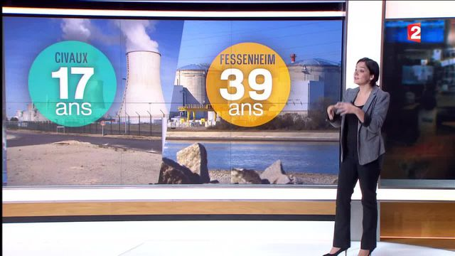 EDF : les problèmes dus à la modernisation des centrales nucléaires