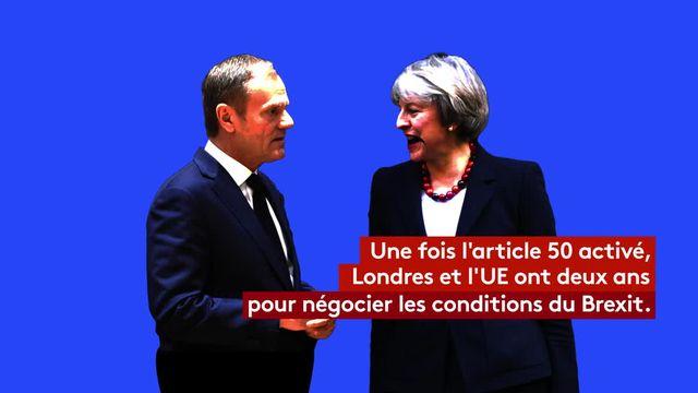 VIDEO. Connaissez-vous les prochaines étapes du Brexit? Faites le test