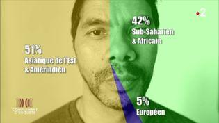 Comment Guillaume a retrouvé sa mère biologique grâce à un test ADN disponible sur Internet (COMPLÉMENT D'ENQUÊTE/FRANCE 2)