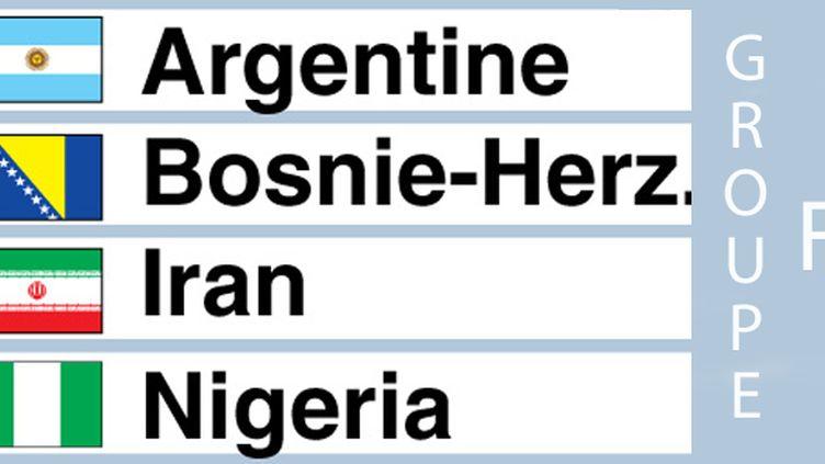 Le Groupe F du Mondial 2014
