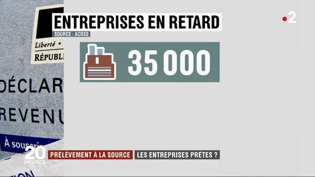 PME : certaines entreprises n'ont entamé aucune démarche pour la mise en place de l'impôt à la source