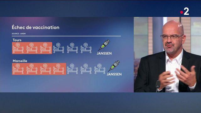 Covid-19 : le vaccin Janssen cible des critiques pour son manque d'efficacité