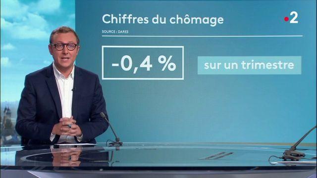 Le chômage est en baisse au 3e trimestre en France