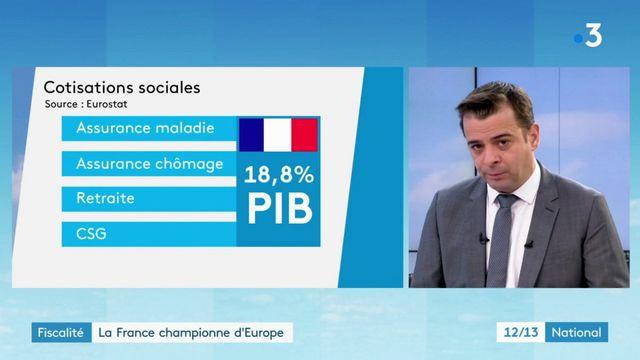 Fiscalité : la France championne d'Europe