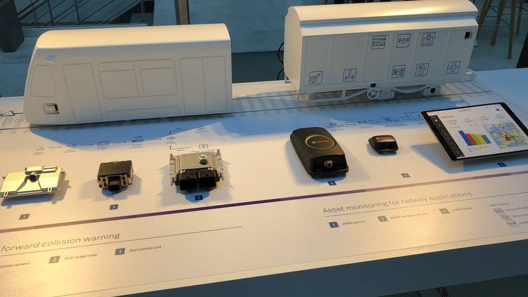 Présentation des composants technologiques du train autonome (JC/RF)