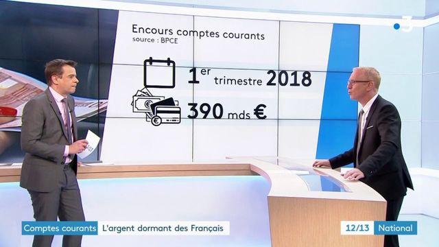 Banque : l'argent dormant des Français sur leurs comptes courants