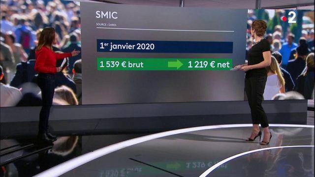 Smic : le salaire minimum fête ses 70 ans