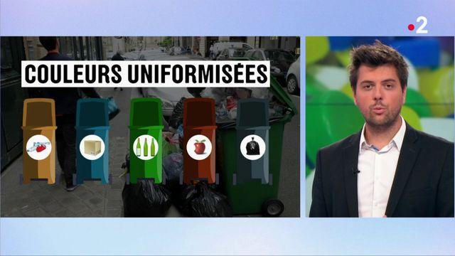 Loi anti-gaspillage : ce qui va changer dans le quotidien des Français