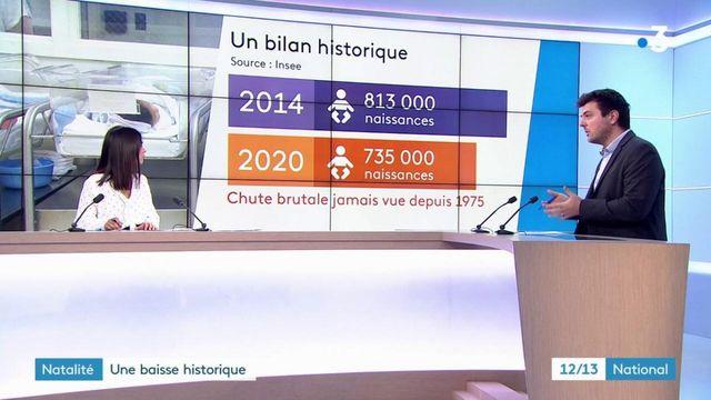 Natalité : le nombre de naissances est en baisse en France