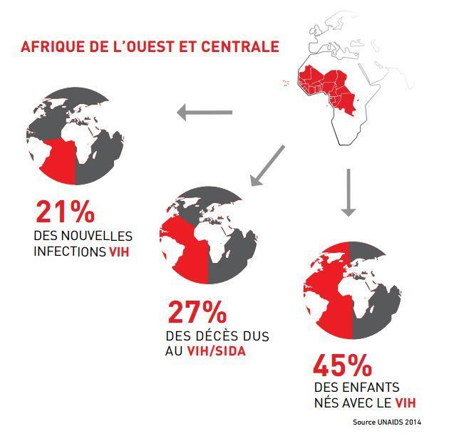 La situation du sida en Afrique de l'ouest et centrale (capture d'écran du site de MSF). (DR - site de MSF)