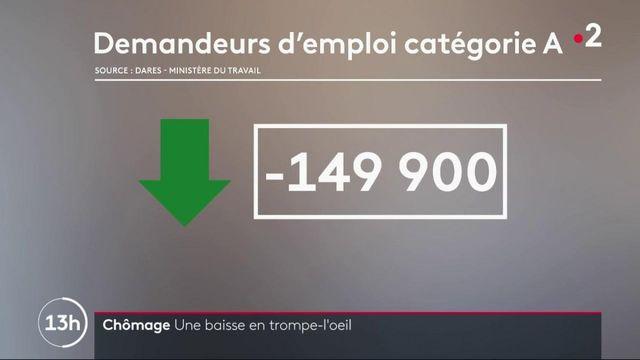 Chômage : baisse du nombre de demandeurs d'emploi en trompe-l'oeil