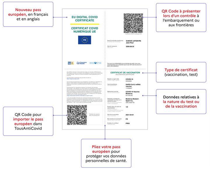 Le certificat Covid numérique de l'UE, disponible depuis le 25 juin. (SOLIDARITES-SANTE.GOUV.FR)