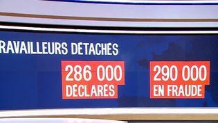 En direct sur le plateau de France 2, Jean-Paul Chapel fait le point sur les travailleurs détachés en France et les Français en Europe. (France 2)