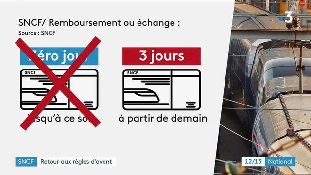 Transports : la SNCF supprime sa flexibilité sur le remboursement des billets