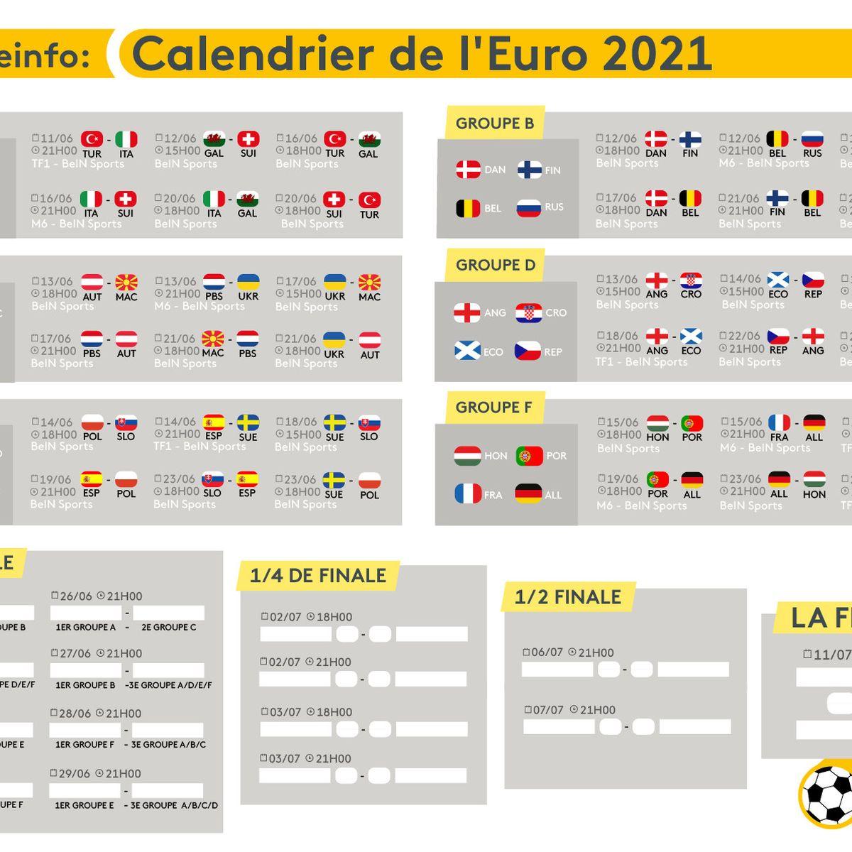 prochaine rencontre euro 2021