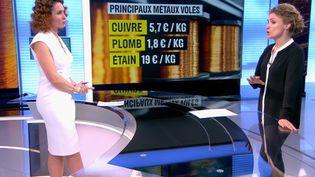 Anne-Claire Poignard explique les rouages des vols de métaux (france 2)