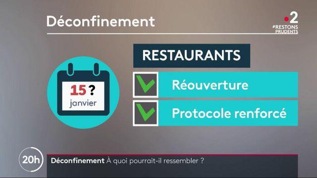 Déconfinement : à quoi la fin de l'année 2020 pourrait-elle ressembler en France ?