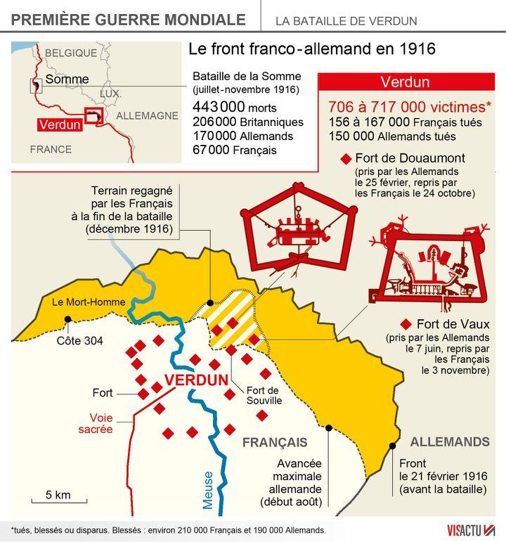 (commémoration Verdun)