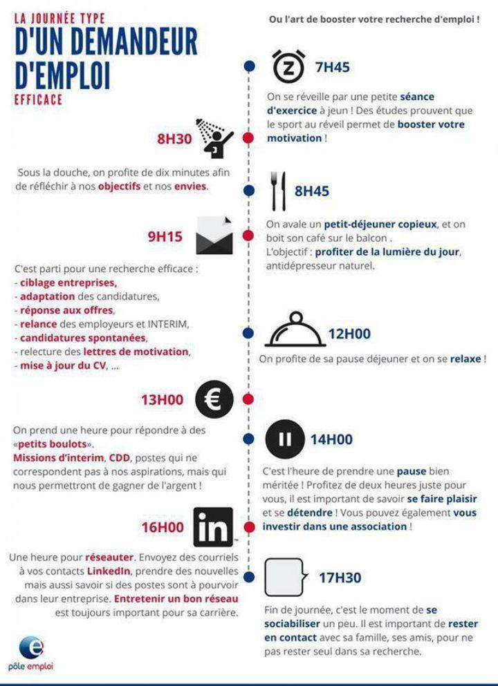 L'infographie publiée par l'agence Pôle emploi de Compiègne Margny (Oise). (FRANCE 3 HAUTS DE FRANCE)