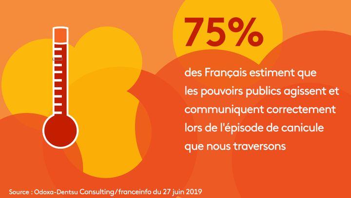75% des Français estiment que les pouvoir publics agissent et communiquent correctement lors de l'épisode de canicule que nous traversons. (STEPHANIE BERLU / RADIO FRANCE)