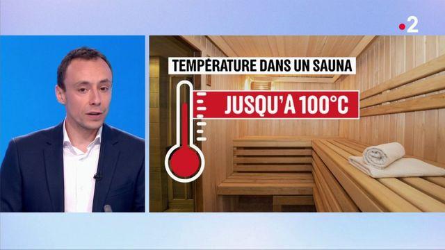 Le corps humain peut supporter jusqu'à 100°C sans danger