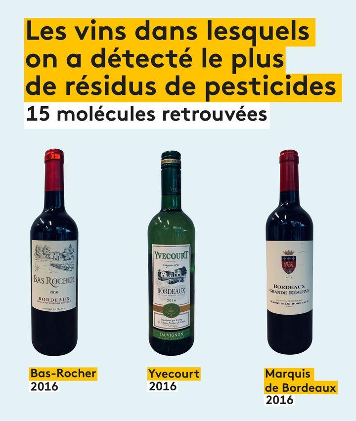 Les vins dans lesquels on a détecté le plus de résidus de pesticides. (VINCENT WINTER / FRANCEINFO)