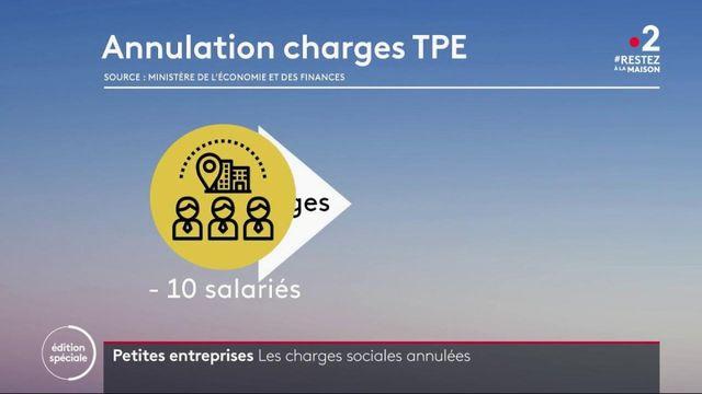 Confinement : les charges sociales annulées pour les très petites entreprises