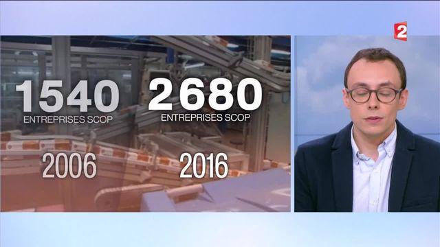 Le succès des Scop en France