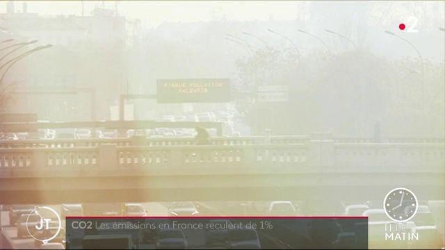 CO2: les émission en France reculent de 1%