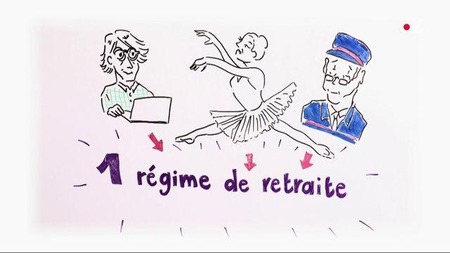 Réforme des retraites : qu'est-ce que le nouveau système à points va changer ?