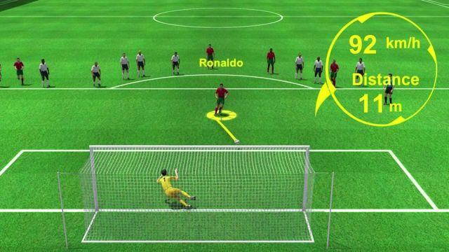 Le deuxième pénalty de Cristiano Ronaldo face à la France