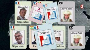 Otages d'Arlit au Niger : la concurrence entre les filières de négociateurs (FRANCE 2 / FRANCETV INFO)