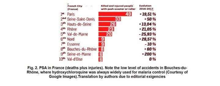 """L'une des trois figures de l'articledétourne une illustration du """"Parisien"""" pour les besoins du canular. (AJMH)"""