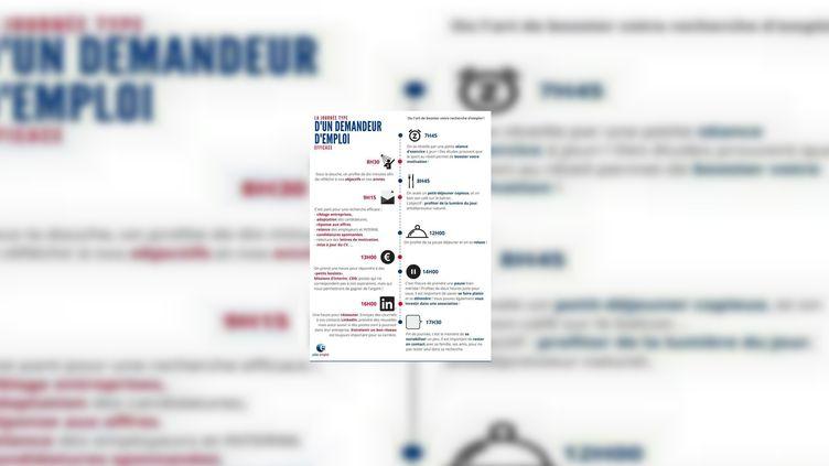 L'infographie publiée par l'agencePôle emploi de Compiègne-Margny (Oise). (FRANCE 3 HAUTS-DE-FRANCE)