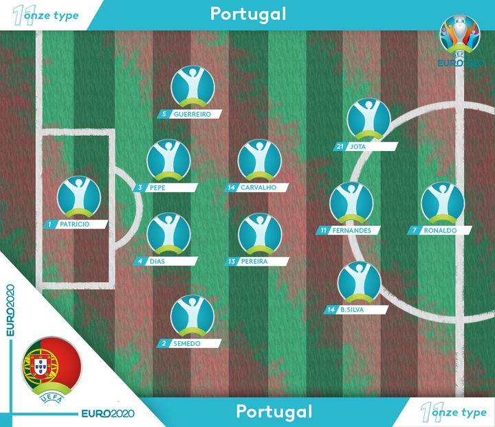 Le onze-type présumé du Portugal à l'Euro 2021. (FRANCEINFO / OLIVIER ESCHER)