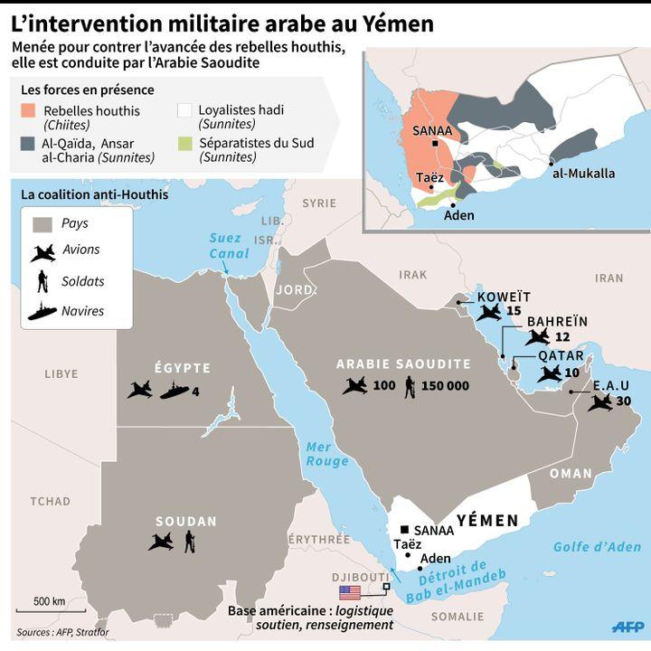 Forces en présence au Yemen (AFP)