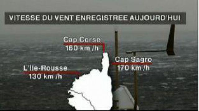 Le vent a soufflé très fort sur la Corse mercredi et a fait un mort