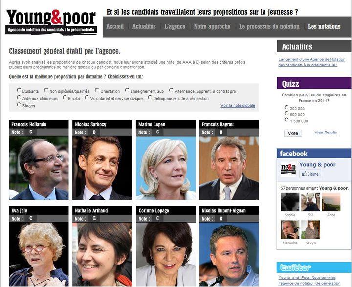 Les programmes jeunesse des candidats passés au crible (Capture d'écran du site youngandpoor.org)